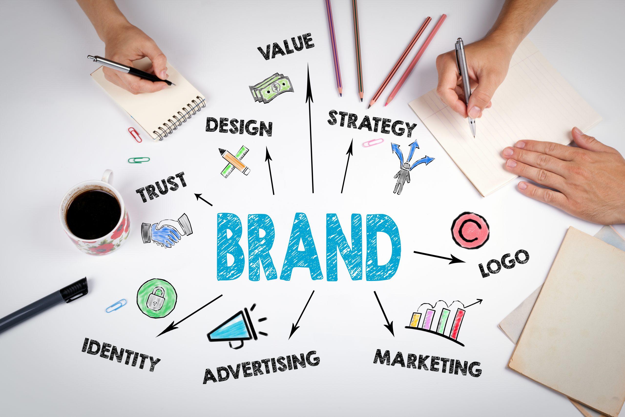 Brand Building: Wie der Markenaufbau Startups hilft zu wachsen